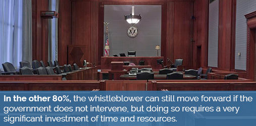 whistleblower false claims act