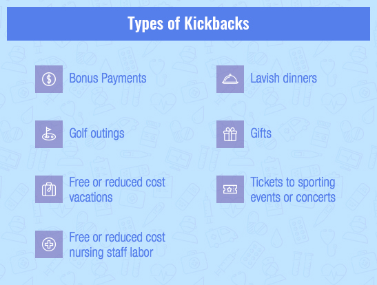 Types of Kickbacks
